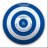 Typical vs Spec vs EPA Final Test Method